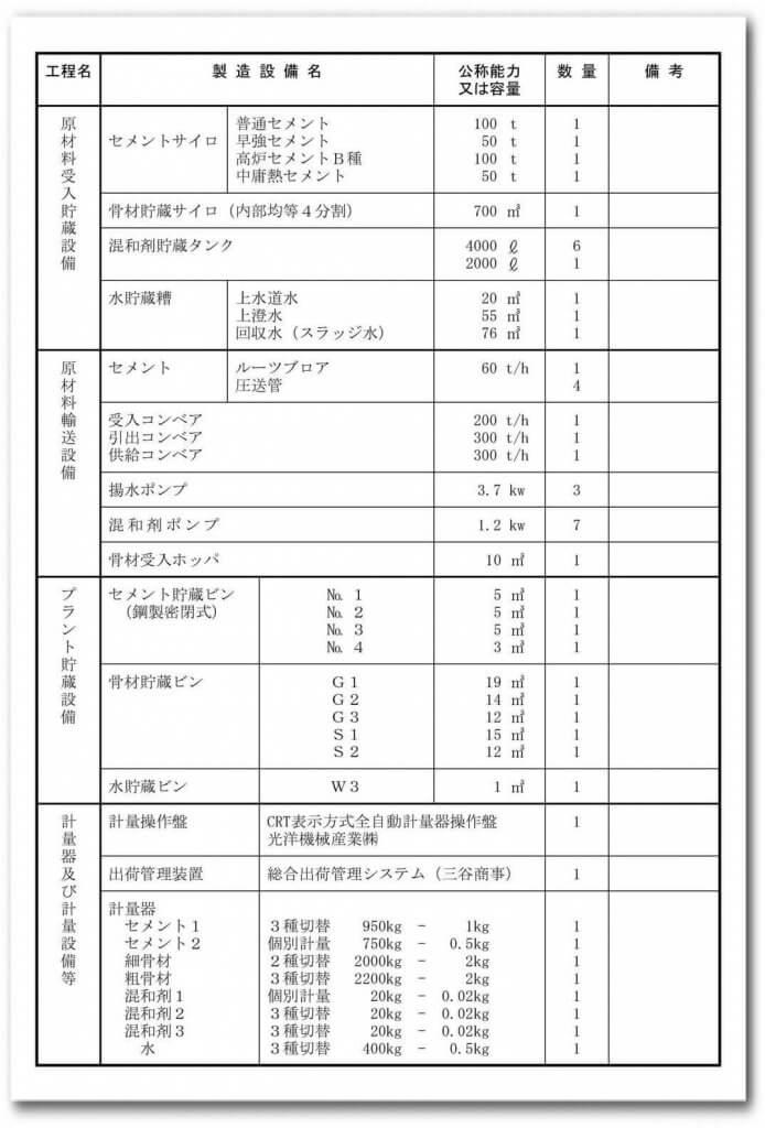 丸晶産業の主要製造設備及び検査設備(1)