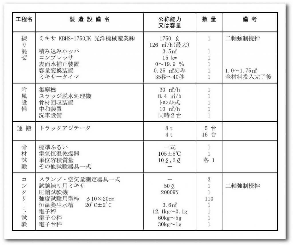 丸晶産業の主要製造設備及び検査設備(2)